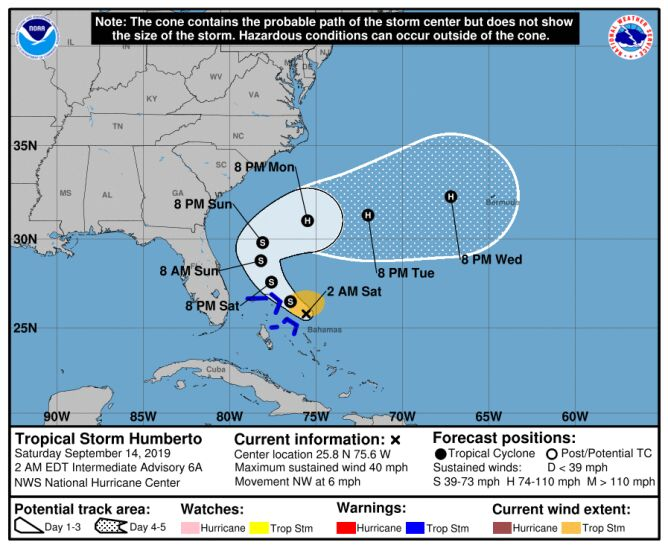 Prognozowana trasa burzy tropikalnej Humberto (NHC, NOAA)