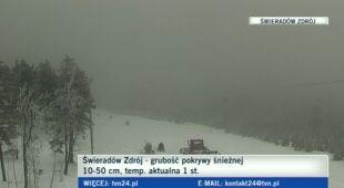 Stoki narciarskie w polskich górach (TVN24)